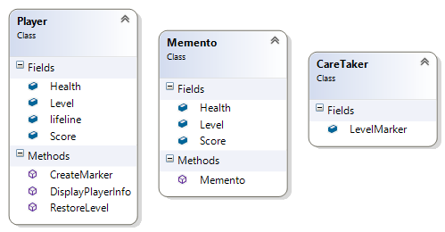 Memento Design Pattern in C# - ClassDiagram