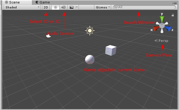 Learning Unity Interface - Scene-view